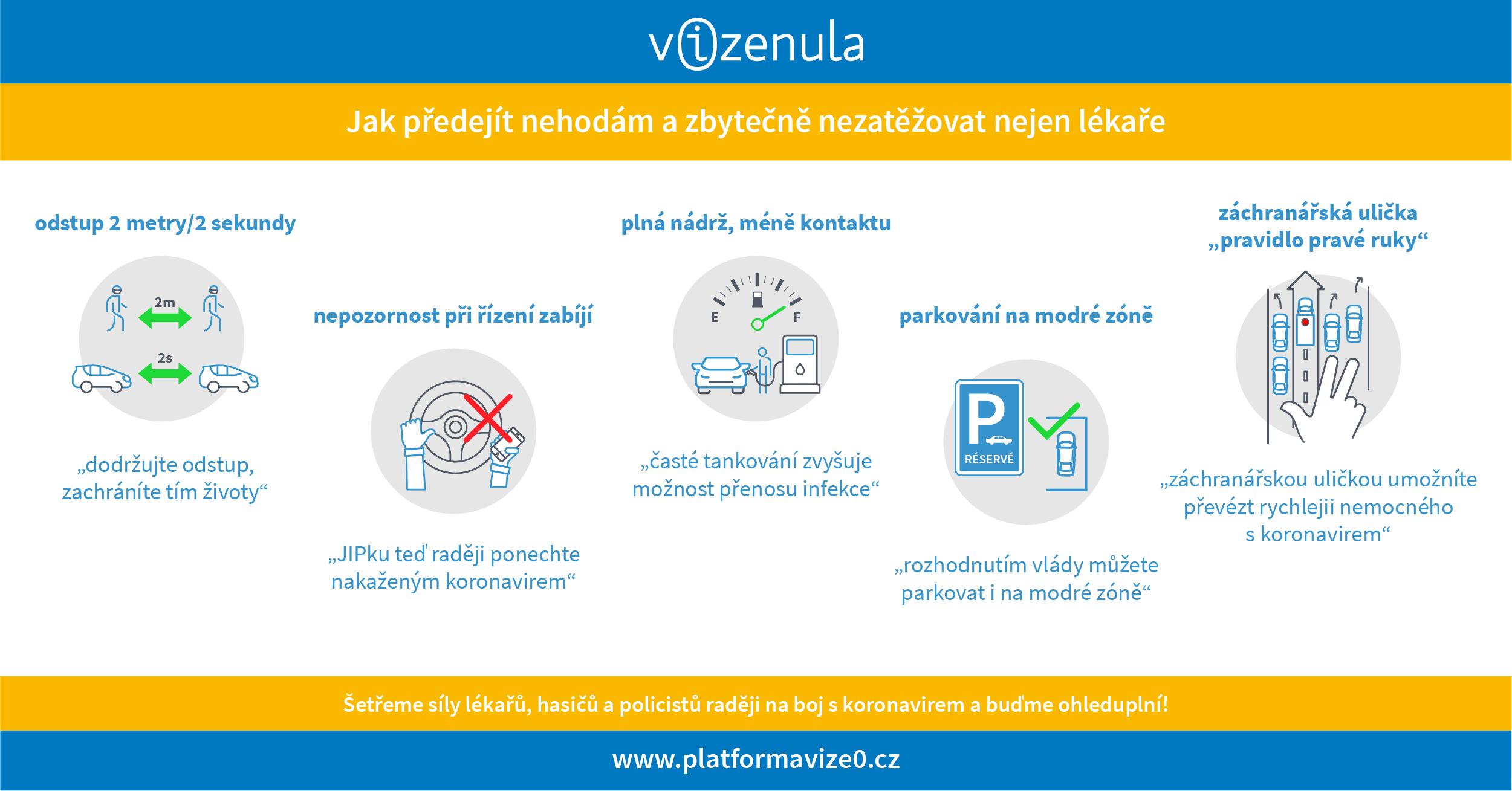 VIZE0_Bezpečně na silnicích v době pandemie_FB post-LinkedIn